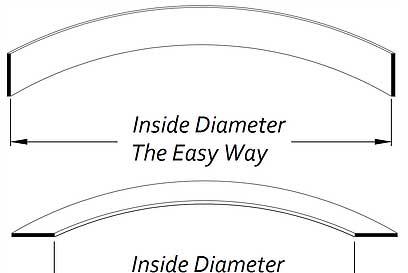 Section Bending Flat Bar